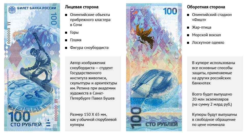 или сколько стоит 100 рублей сочи же, которого